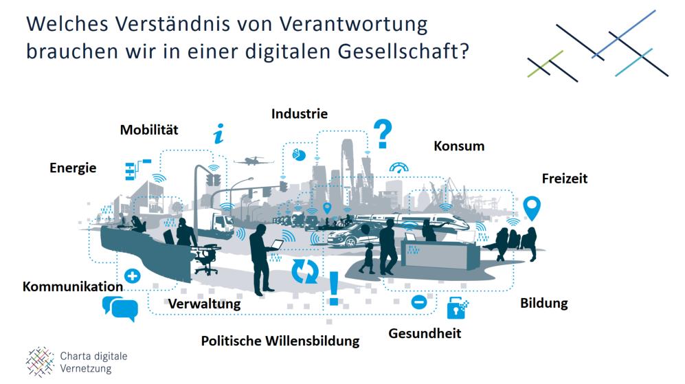 Verantwortung_digitale_Gesellschaft
